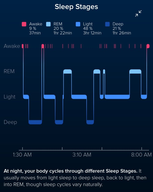 sleep-stages fitbit